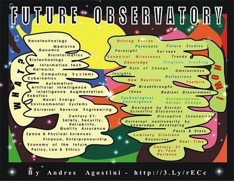 Observatory of the Future, articulated in Andres Agostini's book Futuretronium at http://3.ly/rECc | Futuretronium Book | Scoop.it