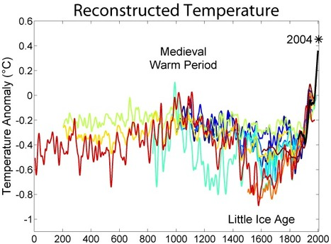 Observed Temperature Changes | Research on Climate Change | Scoop.it