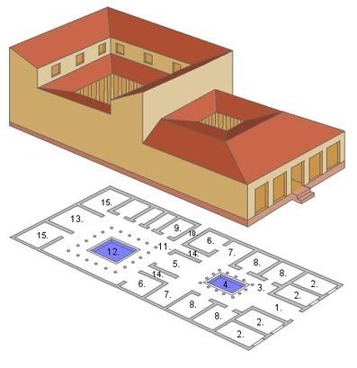 La domus : plan et architecture - Civilisation romaine | RESSOURCES EN LATIN | Scoop.it