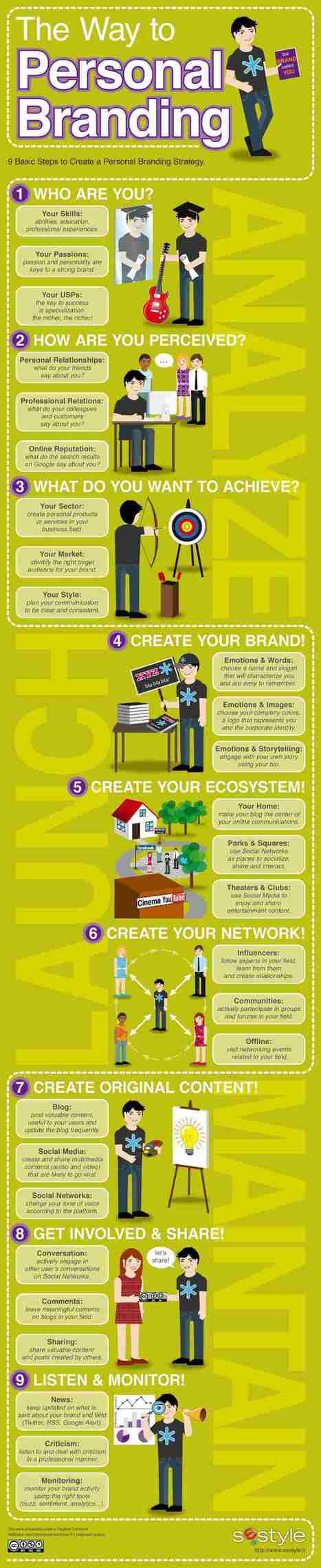 A Nine-Step Path to Personal Branding [Infographic] - Profs | Imagología | Scoop.it