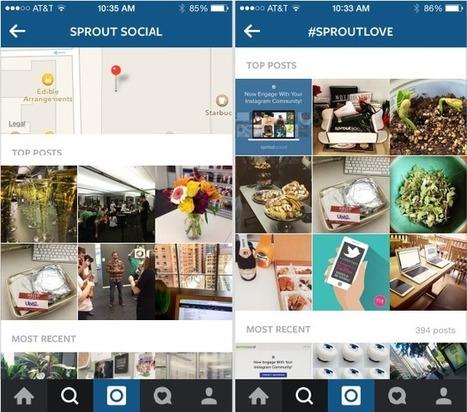 Instagram Marketing Strategy   Transmedia Think & Do Tank (since 2010)   Scoop.it