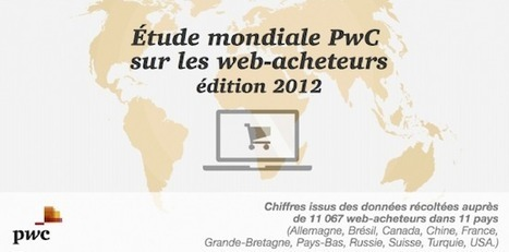 [Infographie] Le comportement des e-acheteurs dans le monde - FrenchWeb.fr | Com'on | Du papier au digital | Scoop.it