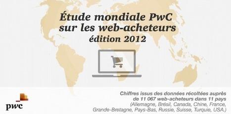 [Infographie] Le comportement des e-acheteurs dans le monde ... | Digital facts and studies | Scoop.it