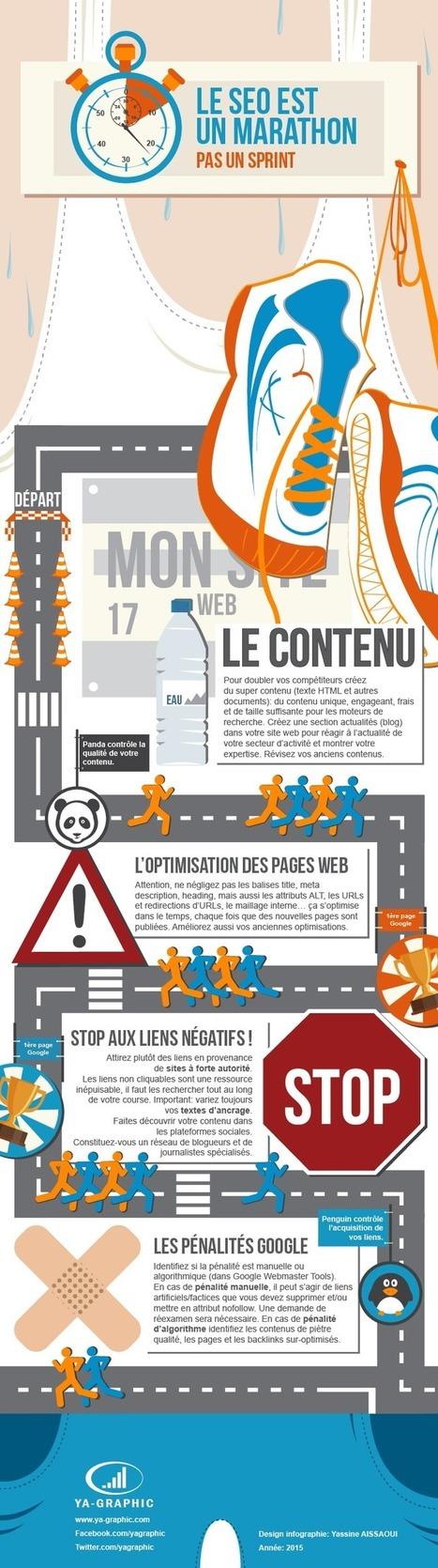 SEO | 4 étapes pour gagner le marathon du référencement naturel (infographie Ya-graphic.com) | Webmarketing infographics - La French Touch digitale en images | Scoop.it