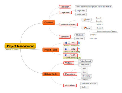 8 Free Mind Map Tools & How to Best Use Them | Information Science | Scoop.it