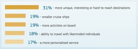 Wifi and 24/7 tech support are now essential to cruise passengers   The Insight Files   Scoop.it
