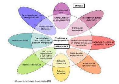 Poder sin poder, un webdocumentaire sur l'autog... | Coopération, libre et innovation sociale ouverte | Scoop.it