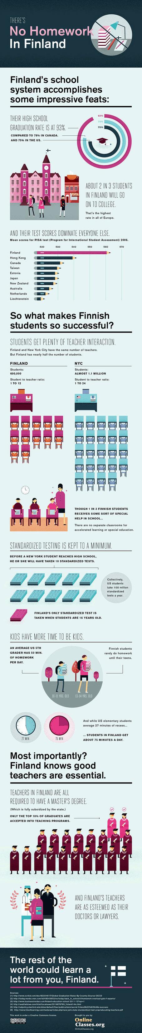 O porquê do sucesso educativo finlandês | Ensino Português, funciona? | Scoop.it