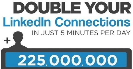 Double Your Number of LinkedIn Connections in Just 5 Minutes per Day | Social Media Magic | Scoop.it