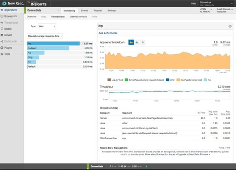 Update: Cassandra Migration Yields Insane Performance Improvements | NoSQL and NewSQL | Scoop.it