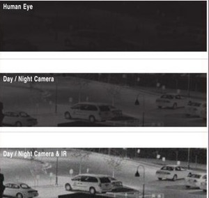 How to determine the best price for Your Security Camera System? | IR Illuminator | Scoop.it