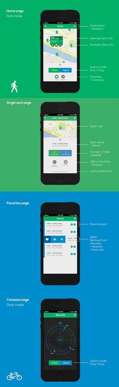 UX-design: SmartBike, une nouvelle application UI/UX en flat design | UX - Mobile et website | Scoop.it