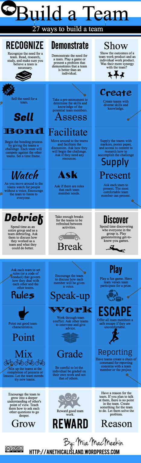 27 Ways to Encourage Team Work in Your Class ~ Educational Technology and Mobile Learning | Tech and learning | Scoop.it