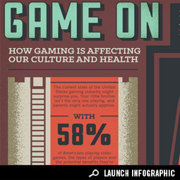 Infographic: How Gaming is Affecting Our Culture and Health | Culture on GOOD | Sustainable Futures | Scoop.it