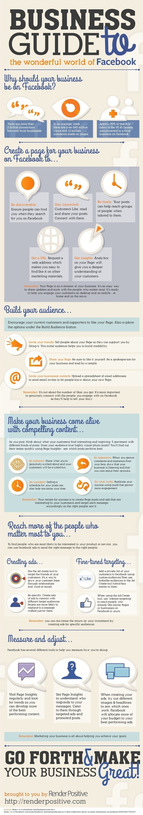 Business Guide To the Wonderful World of Facebook - infographic | Time to Learn | Scoop.it