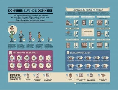 [Infographie] La collecte de données sur le net loin de faire l'unanimité | Cercle des Cultures de Belleville | Scoop.it