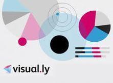 Viusal.ly Diffusez votre veille sous la forme d'infographies | Image Digitale | Scoop.it