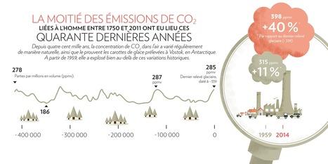 L'appel de la Terre - La planète vit au-dessus de ses moyens écologiques I Paris Match | Le monde sous toutes ses cartes | Scoop.it