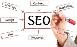 4 SEO Tasks Small Businesses Must Do Every Month | Wordpress and webdesign | Scoop.it