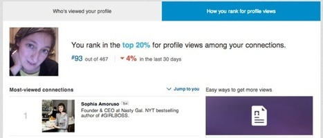 """LinkedIn Takes Another Page From Klout, Intros """"How You Rank"""" In ... 