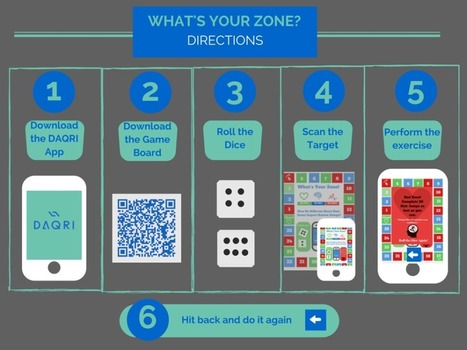 Augmented Reality #PhysEd Board Game | Edtech PK-12 | Scoop.it