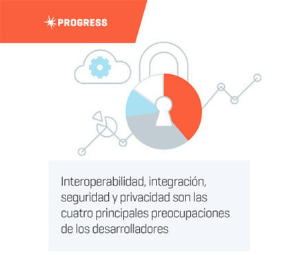 Ocho principales conclusiones sobre el desarrollo de la IoC | Big and Open Data, FabLab, Internet of things | Scoop.it