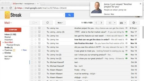 Your Email knows You - Techno Gala | Technology  news | Scoop.it
