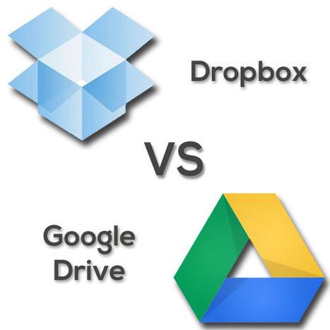 Sharing Folders via Google Drive Eliminates Dropbox Hassles   EdTech   Ed Tech Web Tools   Scoop.it