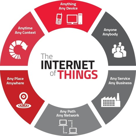 Data analytics – The key to exploit the potential of the Internet of Things(IOT) | Internet of Things Research | Scoop.it