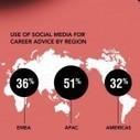 I Social Media per cercare lavoro   Blog ICC   Social Media e Nuove Tendenze Digitali   Scoop.it