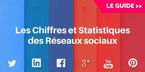 ▶ Les Chiffres des Réseaux Sociaux 2016 : Utilisateurs, Bénéfices, CA... | Formation multimedia | Scoop.it