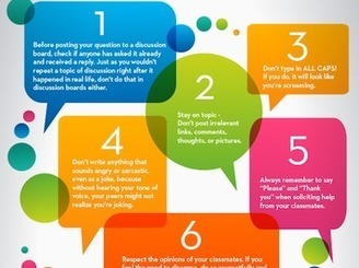 15 Rules of Netiquette for Online Discussion Boards [INFOGRAPHIC] - Online Education Blog of Touro College | El rincón de mferna | Scoop.it