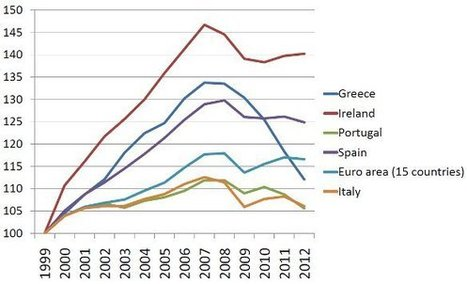 Portugal is the pupil that gets good grades for learning bad lessons | European Political Economy | Scoop.it
