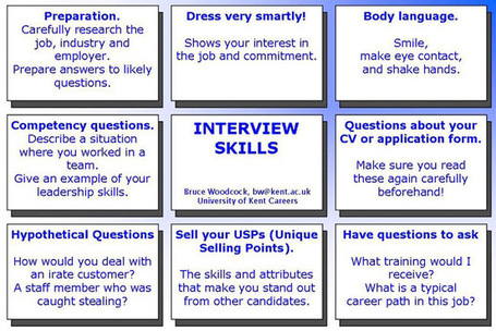 Interview Skills | Learning-English-Links | Scoop.it