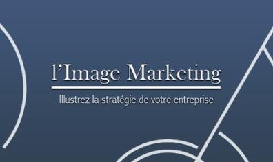 L'image marketing, illustrez la stratégie de votre entreprise | Marketing next gen | Scoop.it