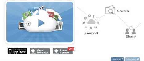ZeroPC | Cloud Content Manager: Unify, Access & Share | Searching & sharing | Scoop.it