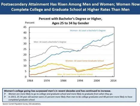 Leadership Qualities Of Women Seen As Equal To Men, Survey Says; Women ... - Medical Daily   Everyday Leadership   Scoop.it