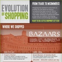 Evolution of Shopping - SeeMore Interactive [Infographic] | Social Media e Innovación Tecnológica | Scoop.it
