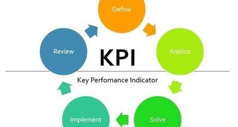 ¿Que es una KPI? | Clickam - Marketing Online | Scoop.it