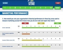 18 Marketing Performance Metrics that Matter - Content Marketing Insights brought to you by the B2B ContentEngine | Curate content in real time. | Scoop.it