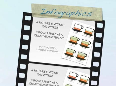 Infographics in the Classroom - A Listly List | Infographics for education | Scoop.it