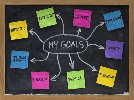 Selling Goals vs. Life Goals (Pssst…They're Related!) | BNI Feeds | Scoop.it
