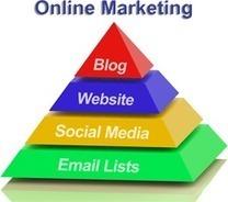 Internet Marketing Services, Online Internet Marketing India | Bizz Digital Marketing | Scoop.it
