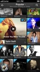 Twitter s'apprêterait à fermer Twitter #Music | L'actualité de la filière Musique | Scoop.it