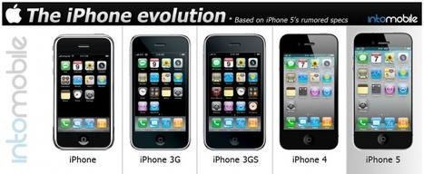 The iPhone Evolution ★ Visual.ly   infographies   Scoop.it