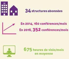 La visioconférence, un service en constante augmentation | e-Santé Bretagne | Scoop.it