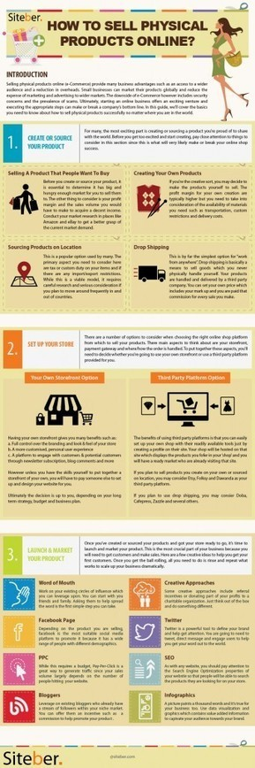 [Infographic] How to Sell Physical Products Online | Internet Presence | Scoop.it