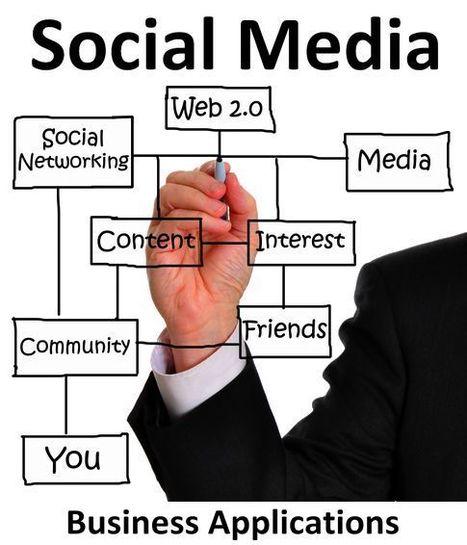 Social Media Monthly Blog Contributor Application | Understanding Social Media | Scoop.it