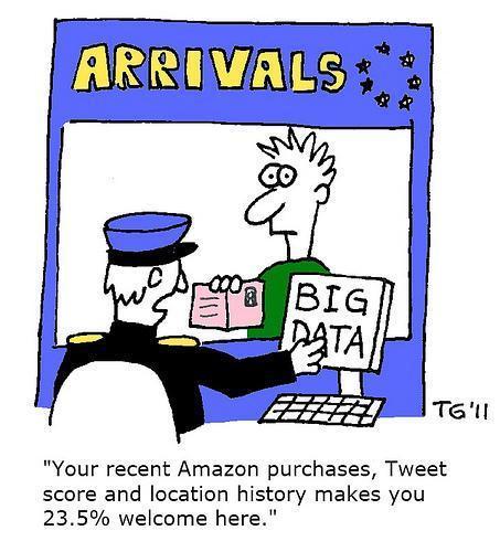 The importance of understanding Big Data | Omni-Channel Tech Talk | Scoop.it