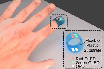 Organic electronic sensors can be stuck on the skin like a Band-Aid | Amazing Science | Scoop.it